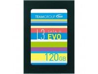 Team SSD 120GB